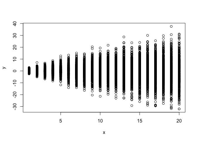Mean and Quantile Regression using Mosek